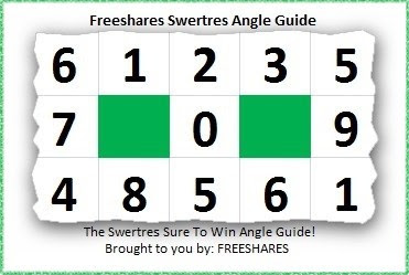 Best Swertres Angle Guide To Win PCSO Swertres Lotto