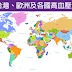 2019年-美國、台灣、歐洲以及世界各國的高血壓治療指引