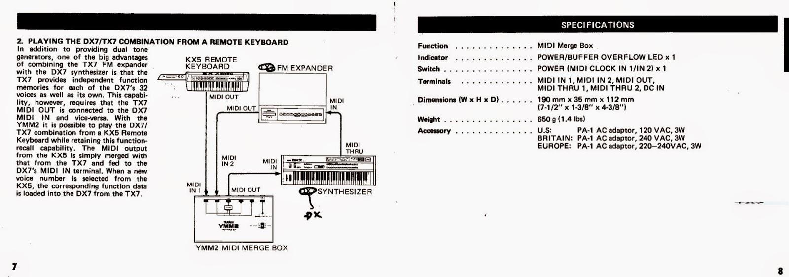 Infrequent Sound [sex.tex] technology: Yamaha YMM-2 Midi