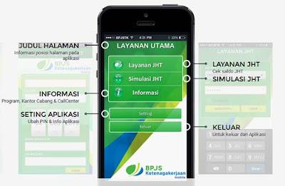 Cek Saldo BPJS JHT Lewat Smartphone