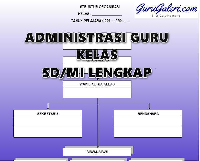 Administrasi Guru Kelas SD/MI Lengkap