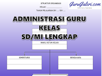Download Administrasi Guru Kelas SD/MI Lengkap Format Word