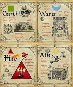 China's Five Elements Philosophy — Wood, Fire, Earth, Metal, and Water