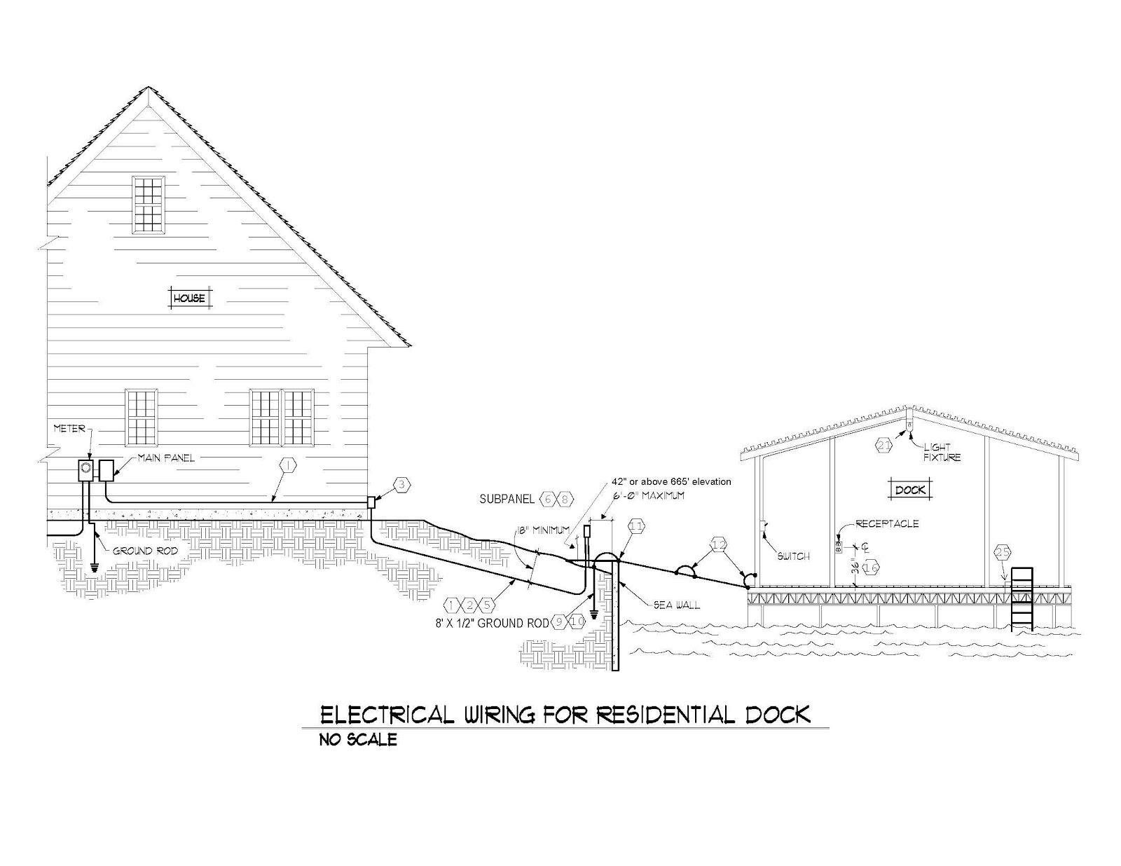 dock wiring diagram