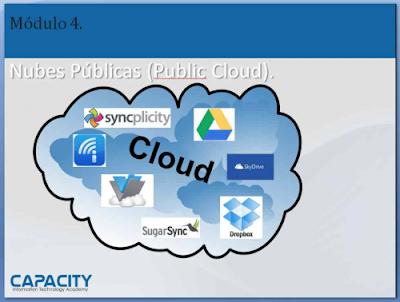 Computación en la Nube y Virtualización