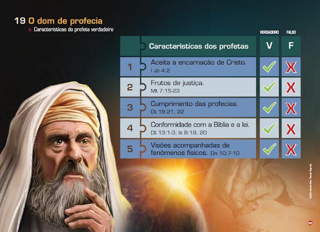 Identificando falsos profetas