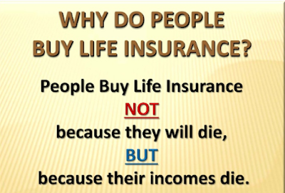 Things To Take Into Consideration While Buying Life Insurance