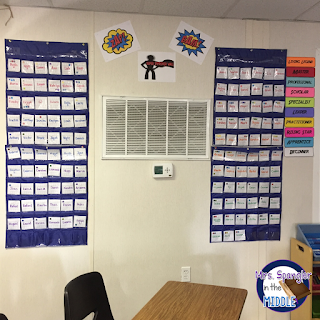 The Super Improver Wall is a great tool for charting progress, not perfection!