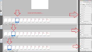 indicates layer visibility Animation frames