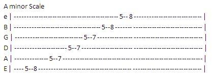 cara belajar melodi gitar