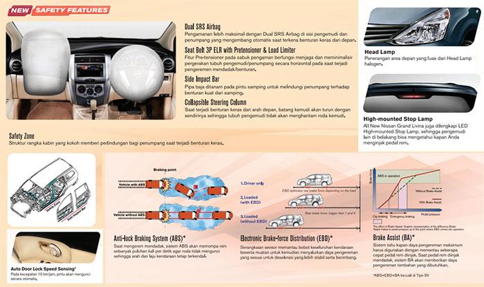 keamanan Mobil Pilihan Keluarga Indonesia