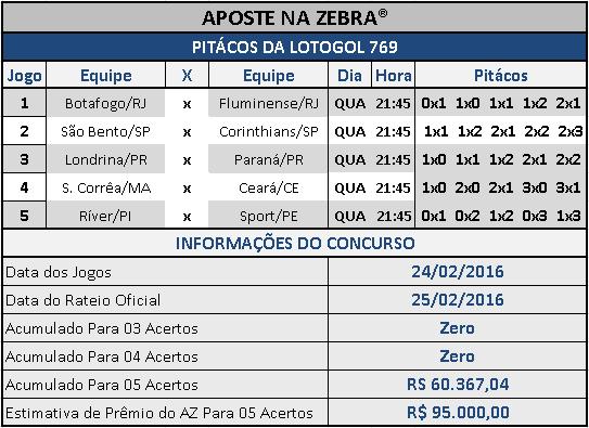 LOTOGOL 769 - PALPITES / PITÁCOS DA ZEBRA