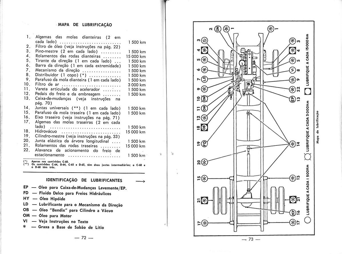 MANUAIS DO PROPRIETÁRIO GRÁTIS: CAMINHÃO GM C60 E D60