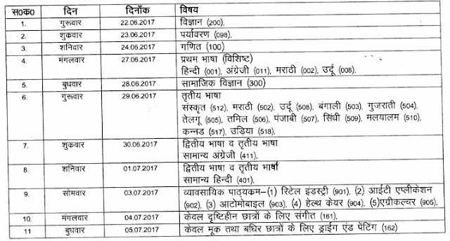 CGBSE 10th Supplementary Exam Time Table 2017