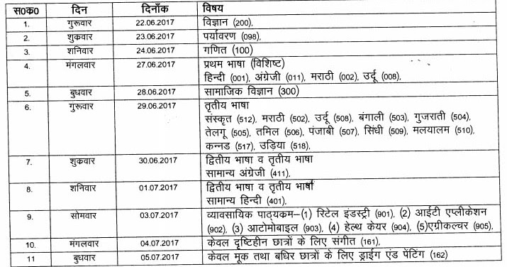 CGBSE 10th Class Supplementary Examination Time Table 2018