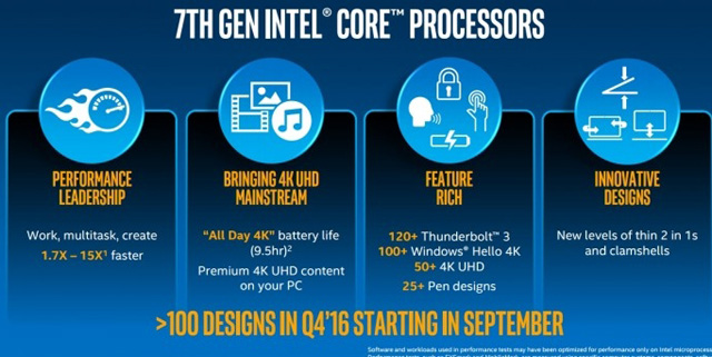 Intel Graphics HD 630