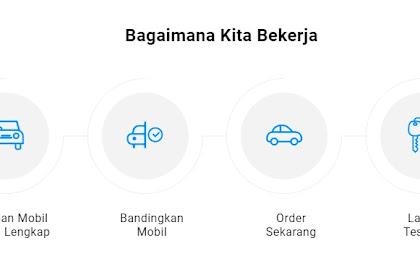 Seva.id, Mitra Layanan Online Terpercaya Otomotif Hingga Property