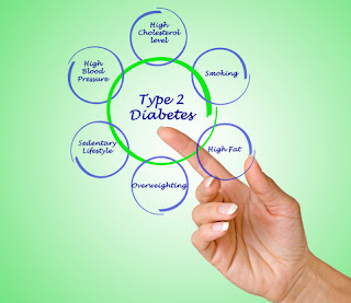 Type 2 Diabetes Treatment Guidelines