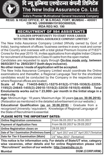 New India Assurance Recruitment 2017 Apply Online for 984 Assistant Posts