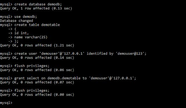 Error 1045 (28000): Access denied to user in MySQL (using password: Yes) - user creation.