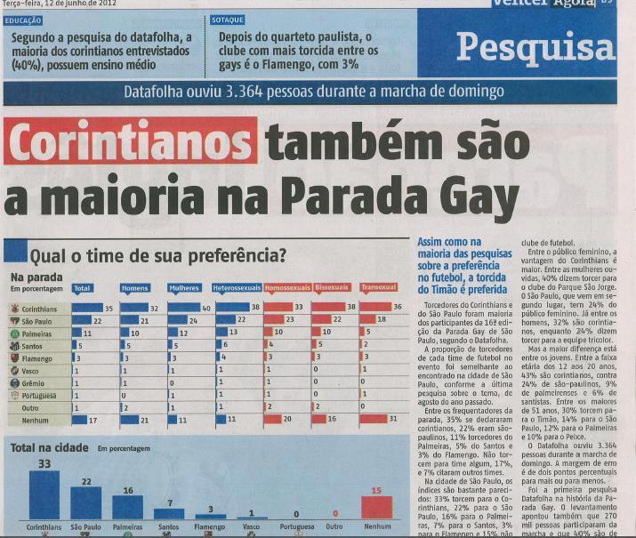 Corinthians Parada Gay 47
