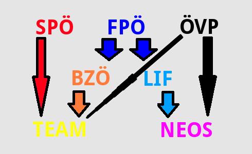 chemikalien cfo ~ management team