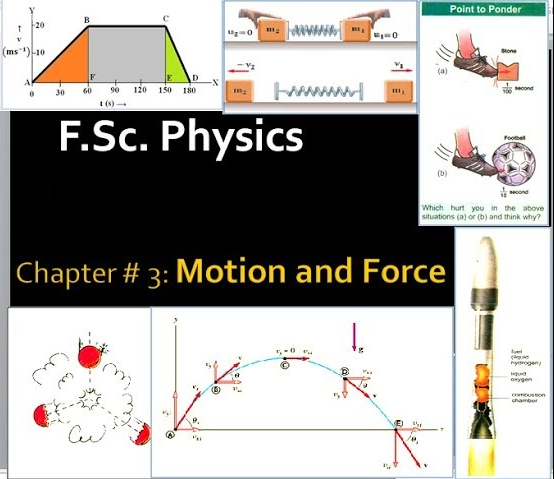 Chapter # 3: (F Sc  Physics 1st Year) Motion and Force