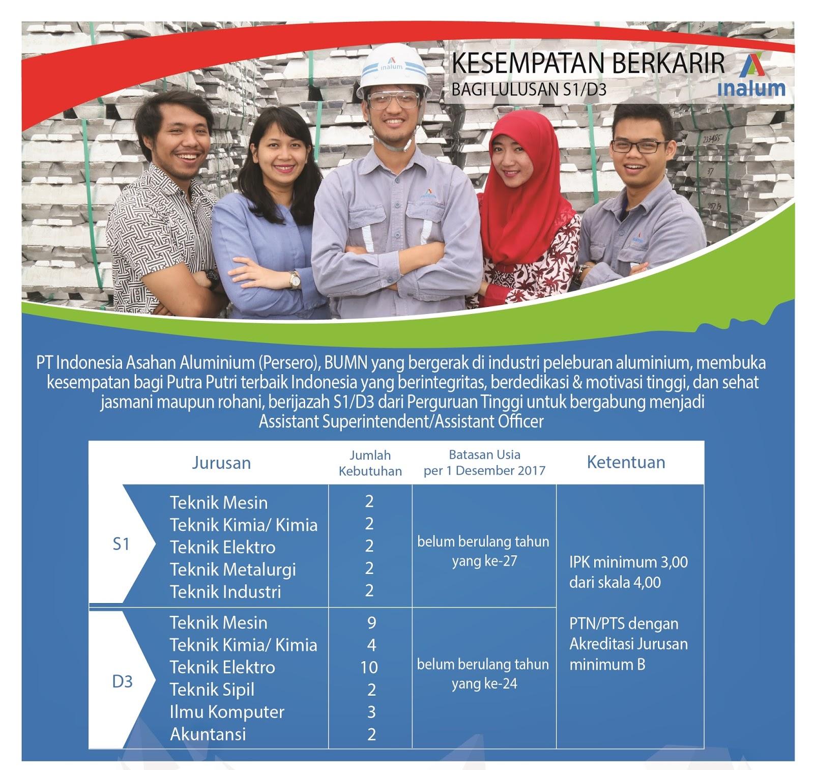 Lowongan Kerja Bumn Pt Inalum Persero Medan Loker Update