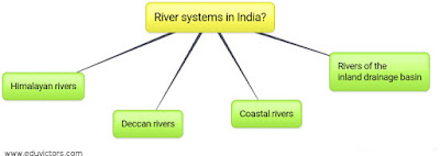 CBSE Class 9 - Social Science - Geography - Chapter Drainage (Q and A) (#cbseNotes)