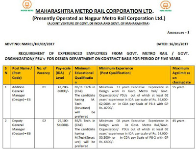 नागपुर मेट्रो रेल कारपोरेशन NMRCL 20 Manager, Assistant, Project Manager Recruitment 2016 www.metrorailnagpur.com Apply Now