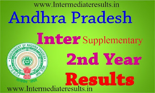 AP Inter 2nd Year Supply Results