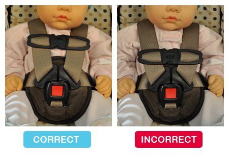 Car Seat Strap Positions