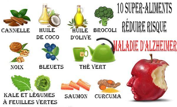 10 Super-aliments pour Réduire le Risque de la Maladie d'Alzheimer