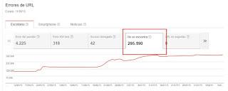 Reporte No se Encuentra de Errores de Rastreo en Google Search Console