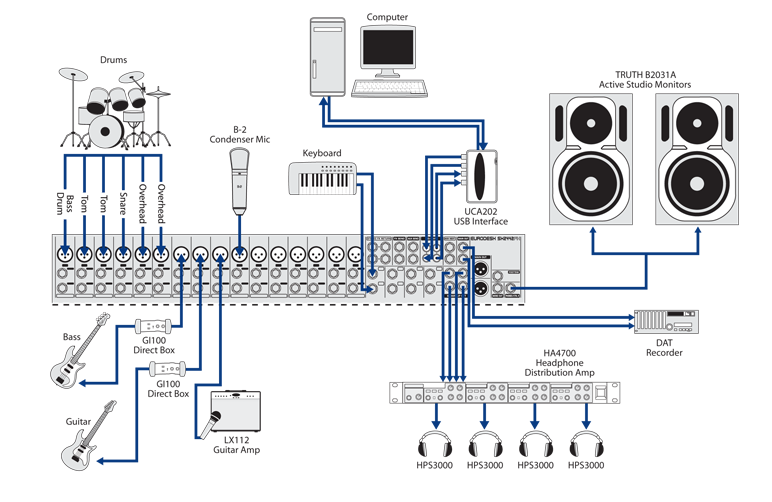 Live Pa Wiring Diagrams Consola Behringer Eurodesk Sx2442fx Im 225 Genes Y Manual