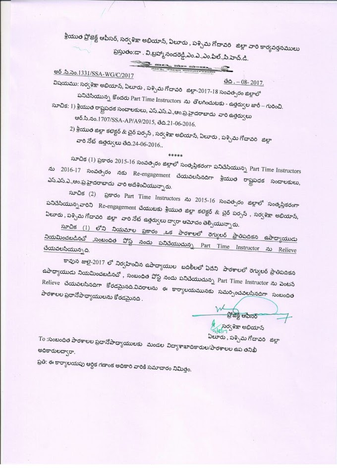 West Godavari District Relieving of Part Time Instrctors 2017-18