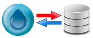 DROP Wiki #4 - Transações