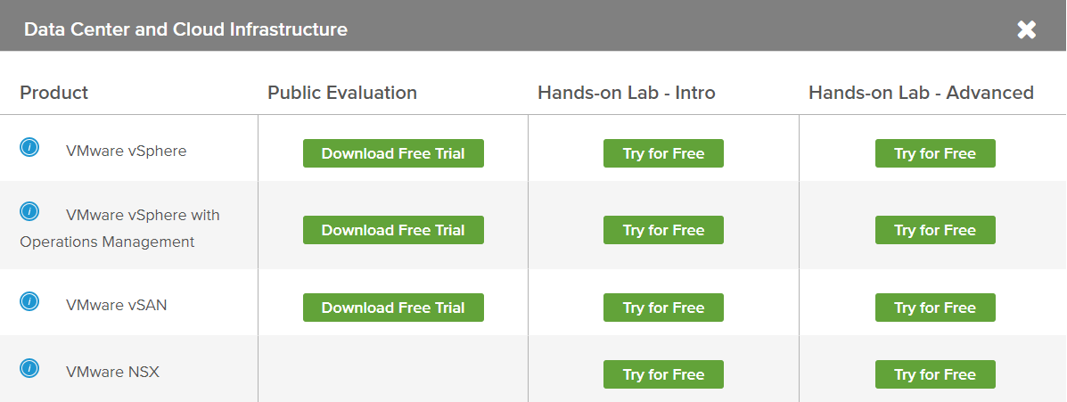 Virtualization The Future: How to Find VMware Products available for