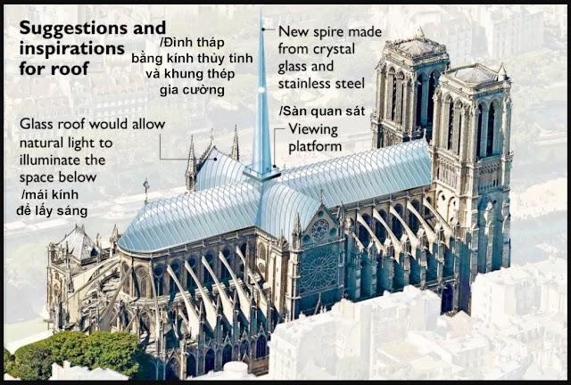Hé lộ phương án thiết kế tháp mái kính cho nhà thờ Đức Bà paris