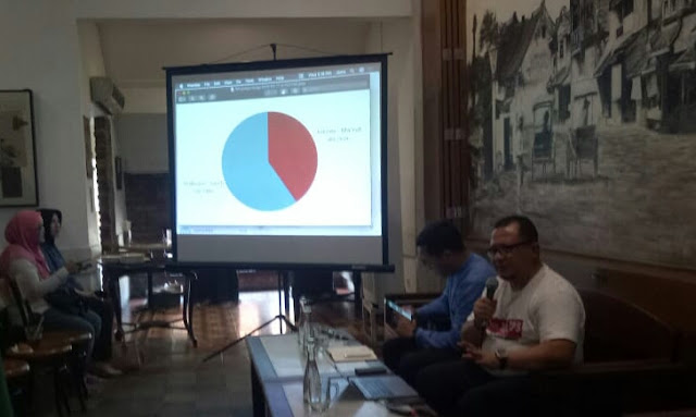 Cara Kerja ayojagatps.com yang Unggulkan Sementara Prabowo 62,9%