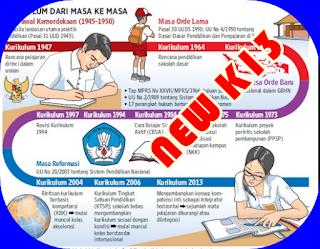 RPP IPS Kurikulum 2013 Kelas 7 Dan 8 SMP/MTs Edisi Baru