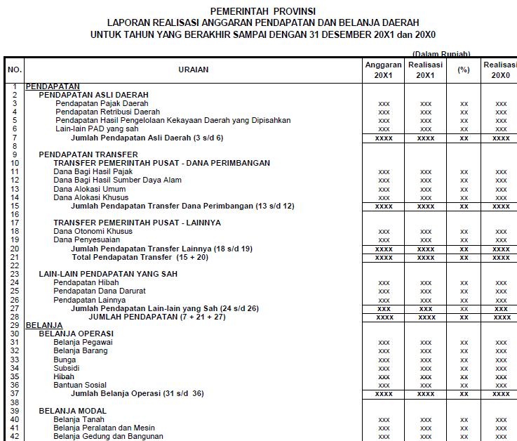 Contoh Laporan Keuangan Sektor Publik Pdf Kumpulan Contoh Laporan