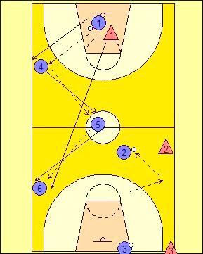 BALONCESTO-EJERCICIOS-1X1-BALANCE-PASE