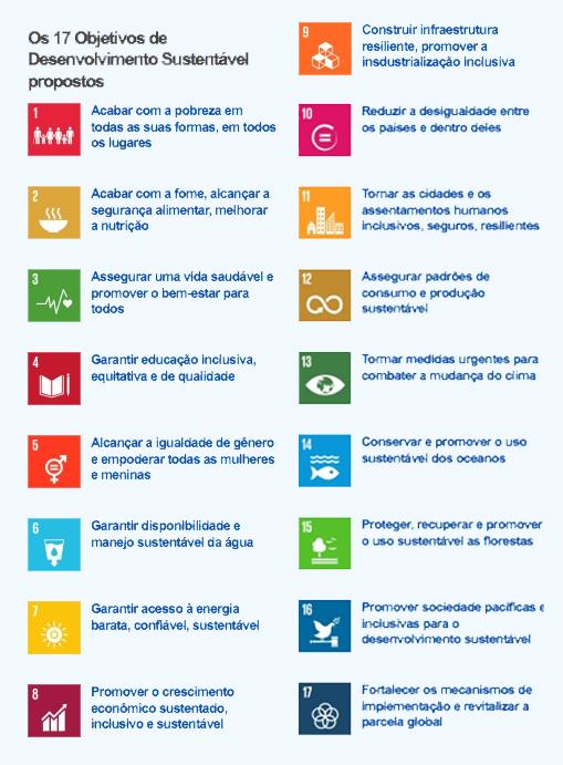 Indicadores dos Objetivos de Desenvolvimento Sustentável ...