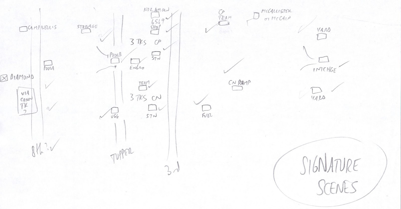 Trackside Treasure Portage La Prairie Layout Trackplans