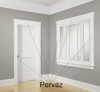 Kapı ve pencere pervazları