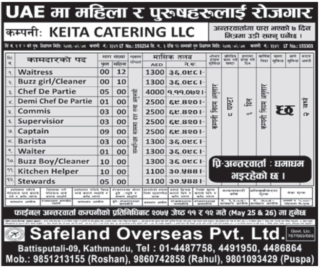 Jobs in UAE for Nepali, Salary Rs 1,11,072