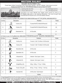 western-railway-sports-quota-job-notification-tngovernmentjobs