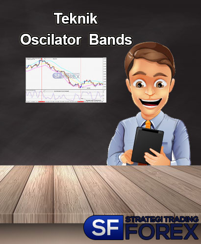 Strategi Forex dengan Teknik Oscilator Bands - Strategi ...