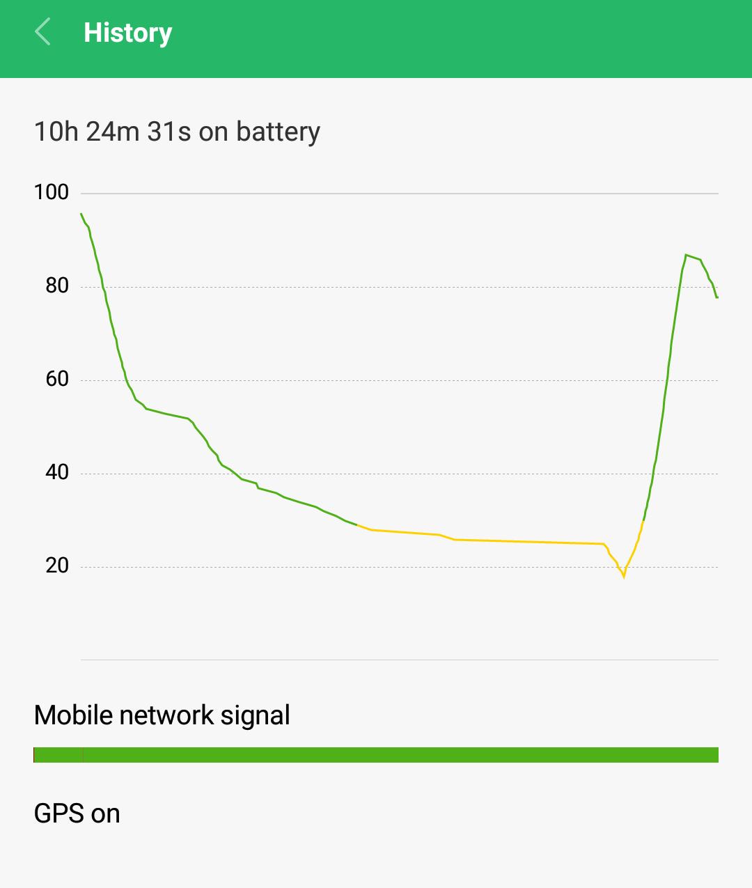 Cara Setting Smartphone Xiaomi Mengatasi Baterai Boros Agar Tahan